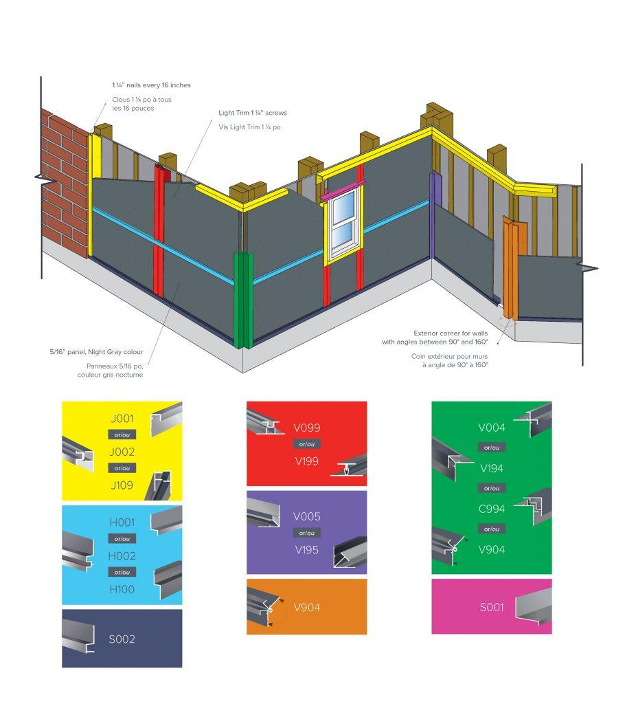 """Diagramme de positionnement moulures pour panneaux 5/16 po/Diagram positioning 5/16"""" panel trims"""